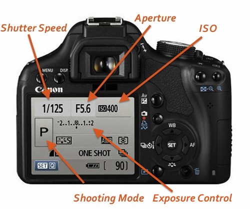 learn how to use manual mode on a dslr camera with this easy rh wholelifestylenutrition com how to use manual camera android how to use manual camera mode on phone